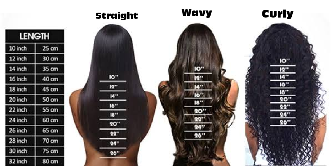 Human Hair Size Guide